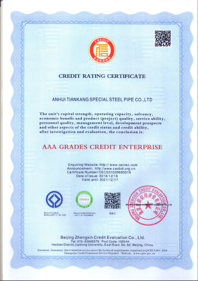 AAA Grades Credit Enterprise